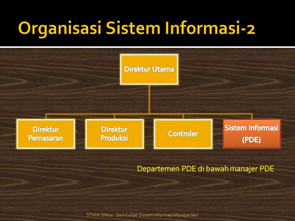 STMIK SiNus : Seri Kuliah Sistem Informasi Manajemen 1. Departemen PDE di bawah Controller Departemen PDE di bawah manajer PDE