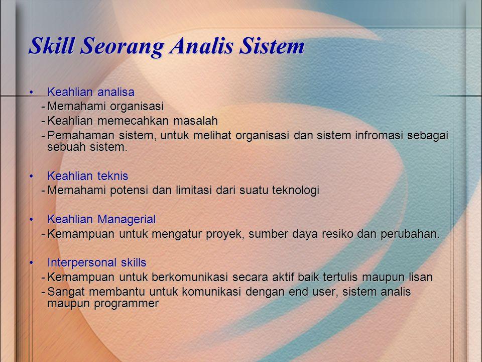 Skill Seorang Analis Sistem Keahlian analisa -Memahami organisasi -Keahlian memecahkan masalah -Pemahaman sistem, untuk melihat organisasi dan sistem