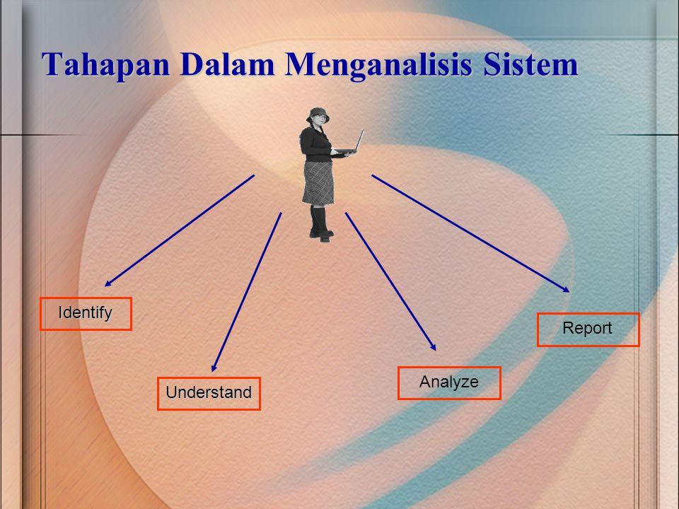Tahapan Dalam Menganalisis Sistem Identify Understand Analyze Report
