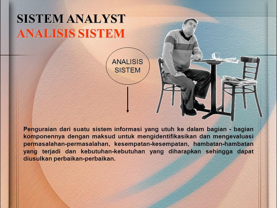 SISTEM ANALYST ANALISIS SISTEM ANALISISSISTEM Penguraian dari suatu sistem informasi yang utuh ke dalam bagian - bagian komponennya dengan maksud untu