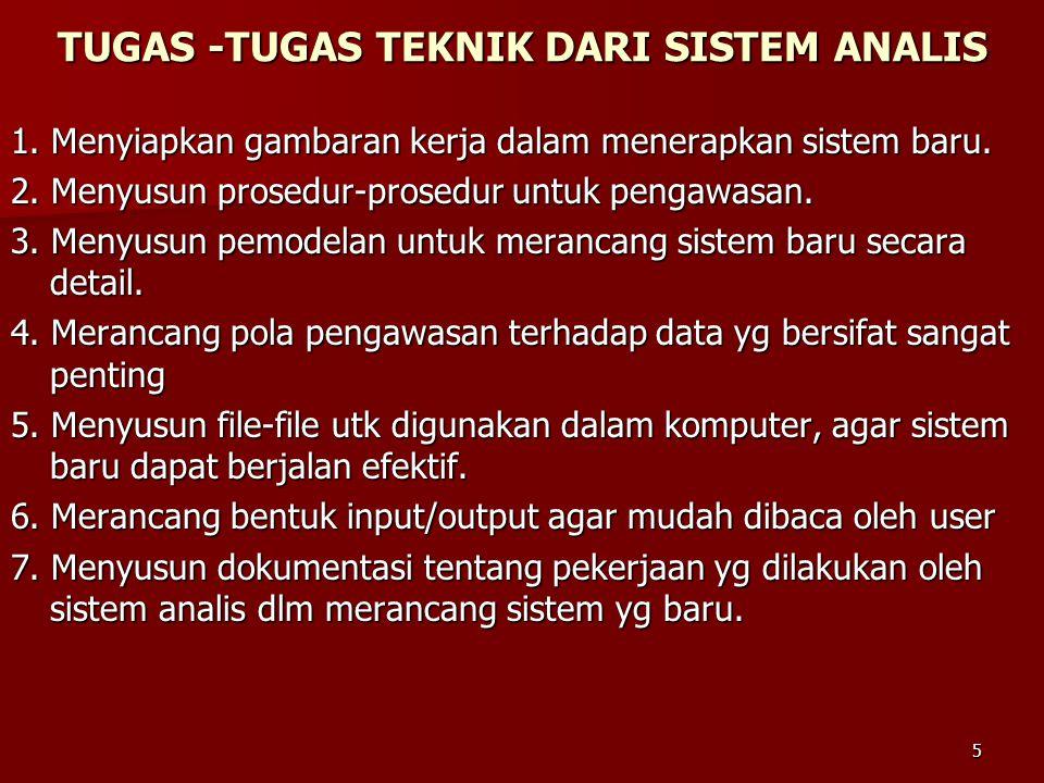 6 Pengetahuan & Keahlian yang harus dimiliki seorang analis sistem 1.