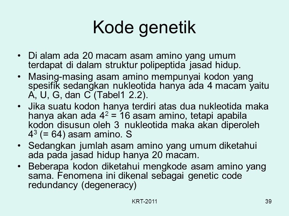 KRT-201139 Kode genetik Di alam ada 20 macam asam amino yang umum terdapat di dalam struktur polipeptida jasad hidup. Masing-masing asam amino mempuny