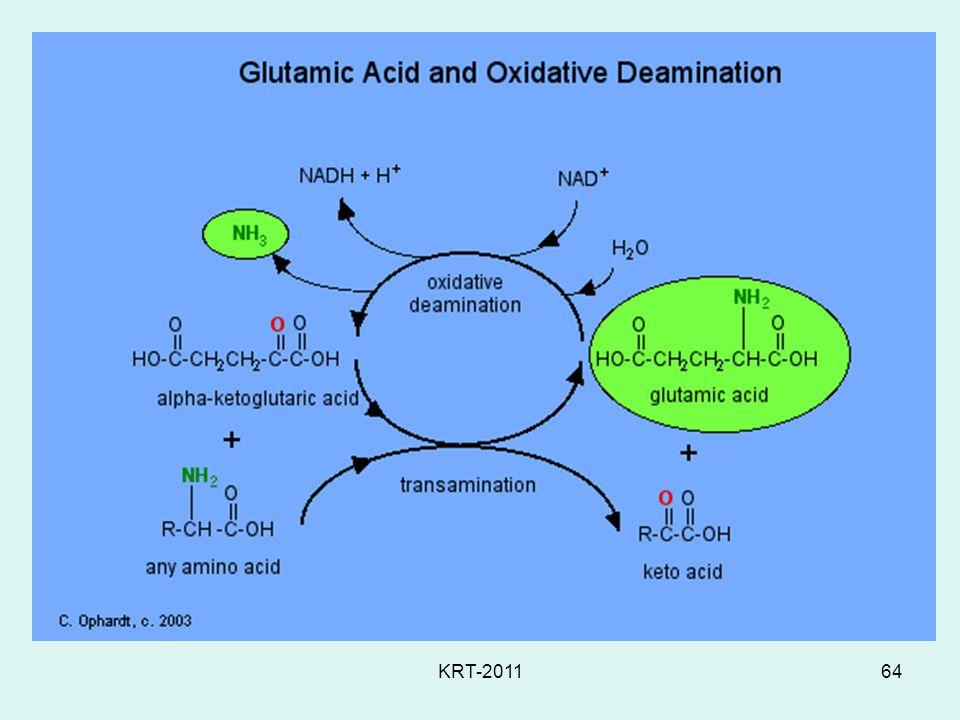 KRT-201164 Oxidative Deamination