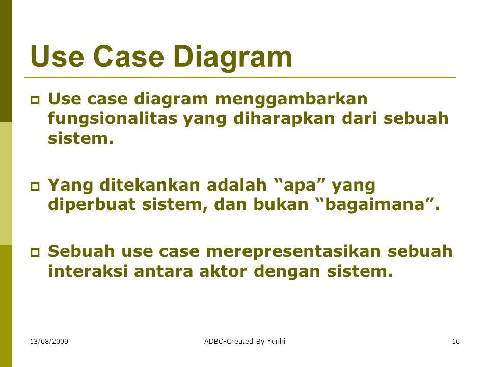 13/08/2009ADBO-Created By Yunhi10 Use Case Diagram  Use case diagram menggambarkan fungsionalitas yang diharapkan dari sebuah sistem.  Yang ditekank