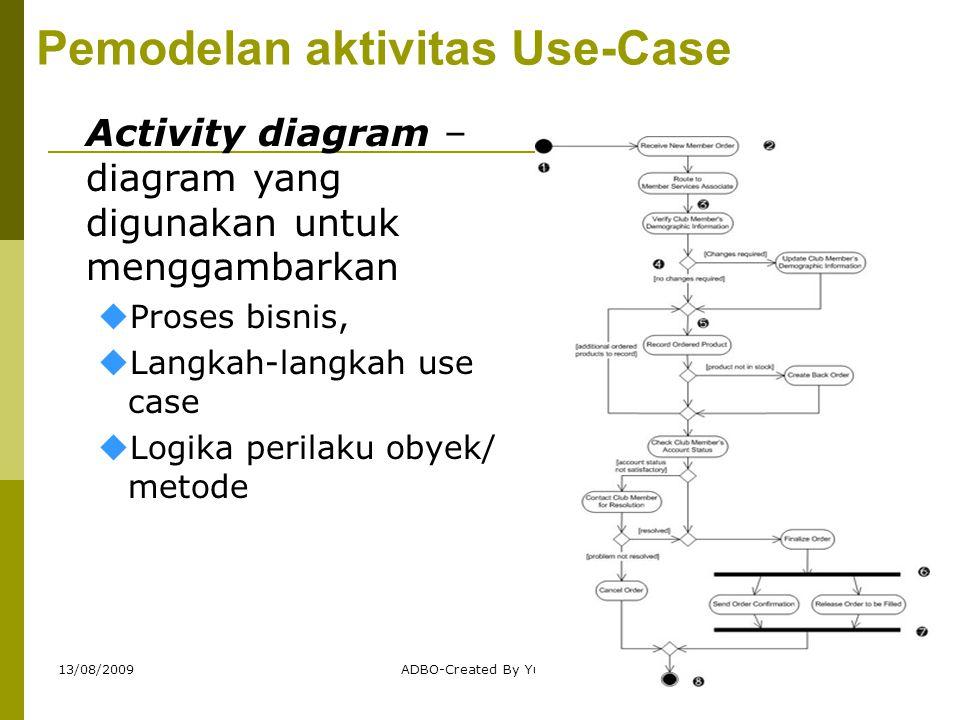 13/08/2009ADBO-Created By Yunhi23 Pemodelan aktivitas Use-Case Activity diagram – diagram yang digunakan untuk menggambarkan  Proses bisnis,  Langka