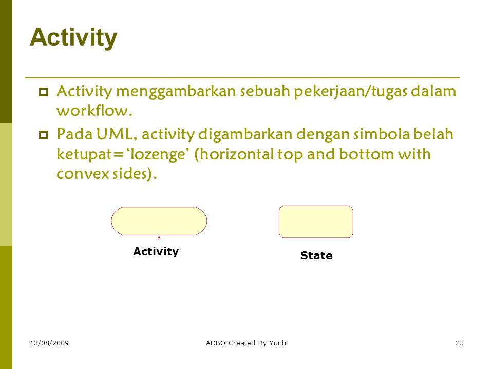 13/08/2009ADBO-Created By Yunhi25 Activity  Activity menggambarkan sebuah pekerjaan/tugas dalam workflow.  Pada UML, activity digambarkan dengan sim