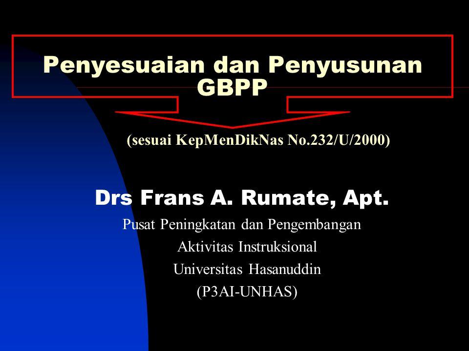 Penyesuaian dan Penyusunan GBPP (sesuai KepMenDikNas No.232/U/2000) Drs Frans A.