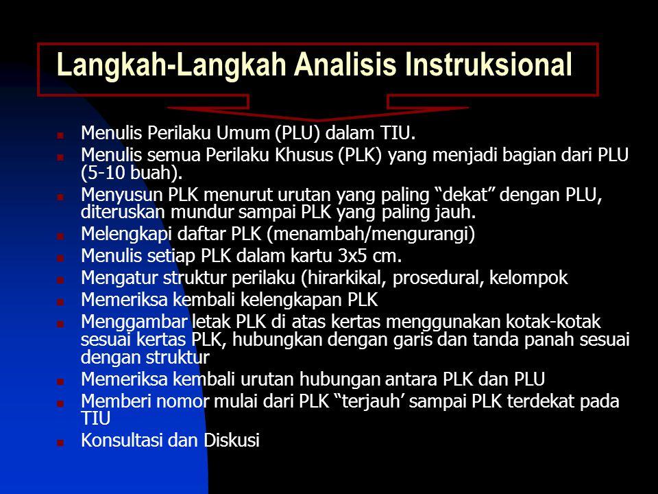 Analisis Instruksional Kegunaan Analisis Instruksional : 1. Daftar TIK konsisten dengan TIU 2. Materi Tes terperinci 3. Urutan isi pelajaran sistemati