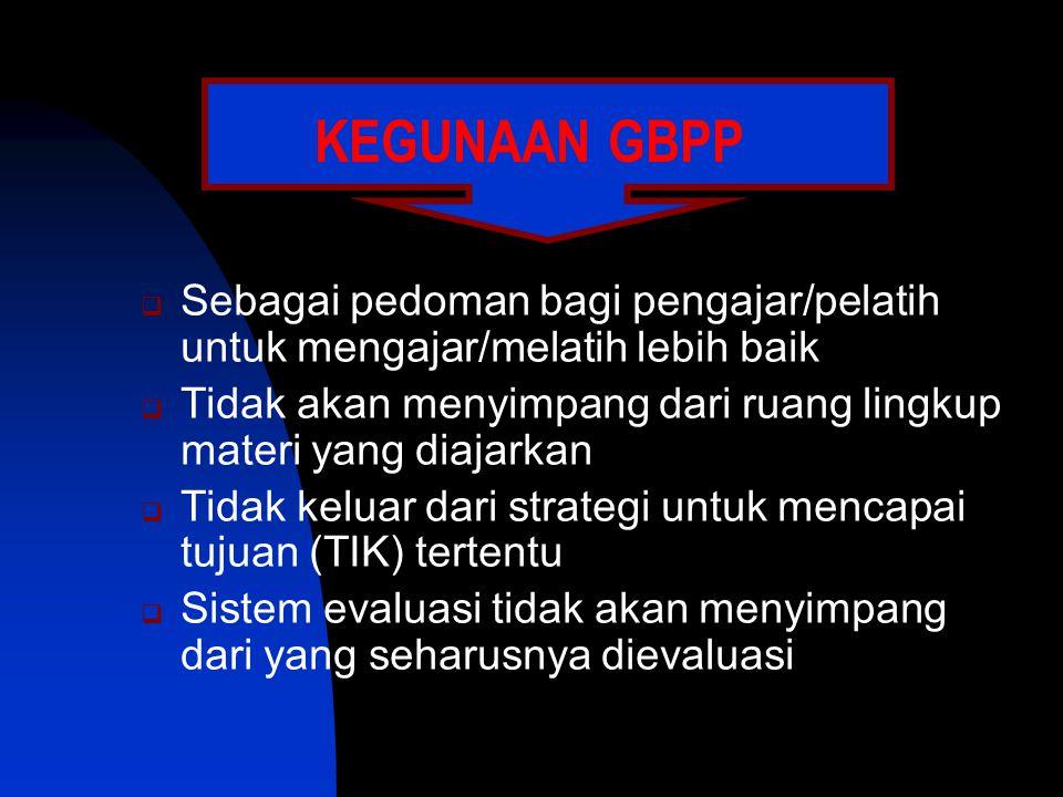 GARIS-GARIS BESAR PROGRAM PENGAJARAN (GBPP) Ialah program pengajaran yang meliputi satu mata kuliah selama satu semester Memberikan petunjuk secara ke