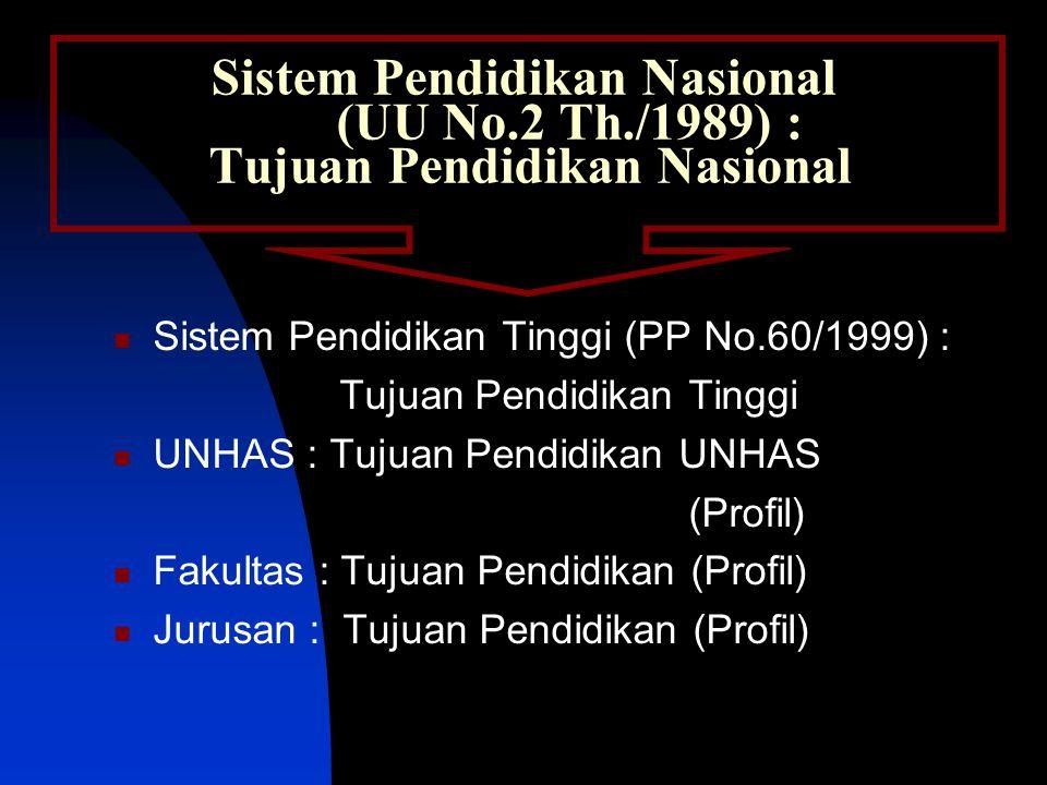 Sistem Pendidikan Nasional (UU No.2 Th./1989) : Tujuan Pendidikan Nasional Sistem Pendidikan Tinggi (PP No.60/1999) : Tujuan Pendidikan Tinggi UNHAS : Tujuan Pendidikan UNHAS (Profil) Fakultas : Tujuan Pendidikan (Profil) Jurusan : Tujuan Pendidikan (Profil)
