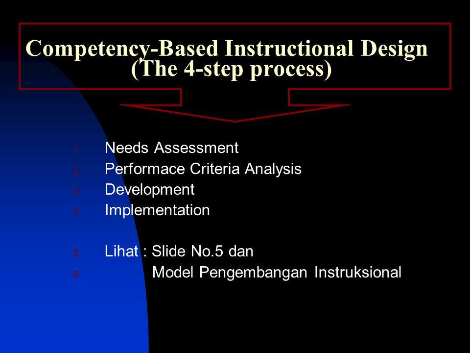 Langkah-Langkah Analisis Instruksional Menulis Perilaku Umum (PLU) dalam TIU.