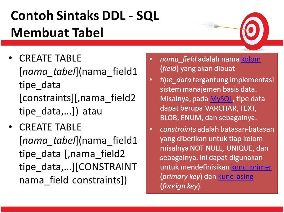 Contoh Sintaks DDL - SQL Membuat Tabel CREATE TABLE [nama_tabel](nama_field1 tipe_data [constraints][,nama_field2 tipe_data,...]) atau CREATE TABLE [n