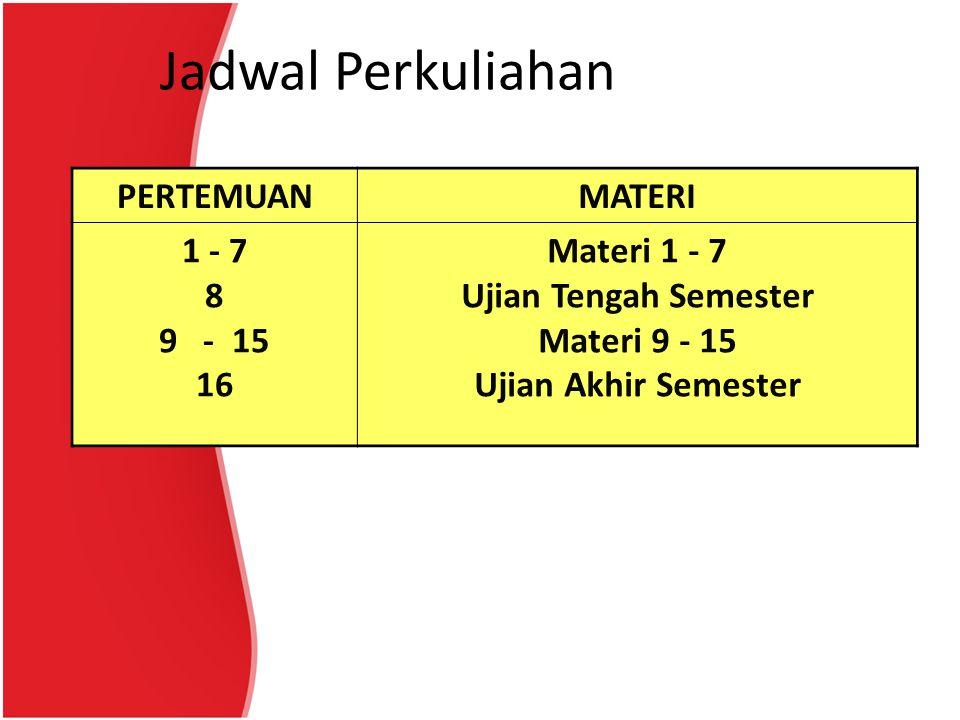 Jadwal Perkuliahan PERTEMUANMATERI 1 - 7 8 9 - 15 16 Materi 1 - 7 Ujian Tengah Semester Materi 9 - 15 Ujian Akhir Semester