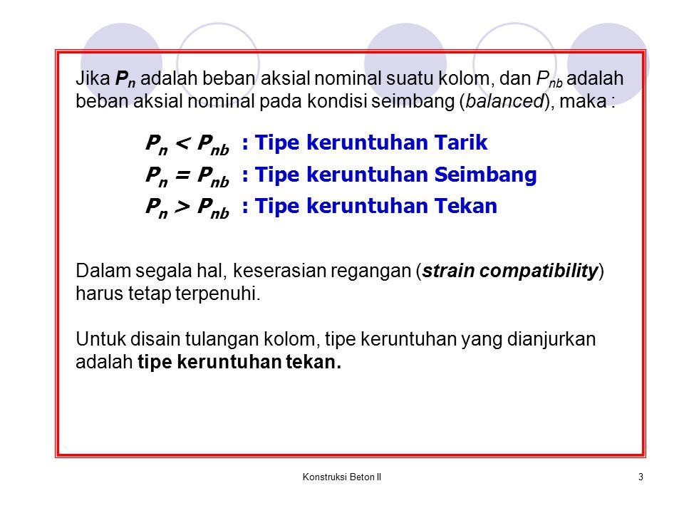 Konstruksi Beton II3 Jika P n adalah beban aksial nominal suatu kolom, dan P nb adalah beban aksial nominal pada kondisi seimbang (balanced), maka : P