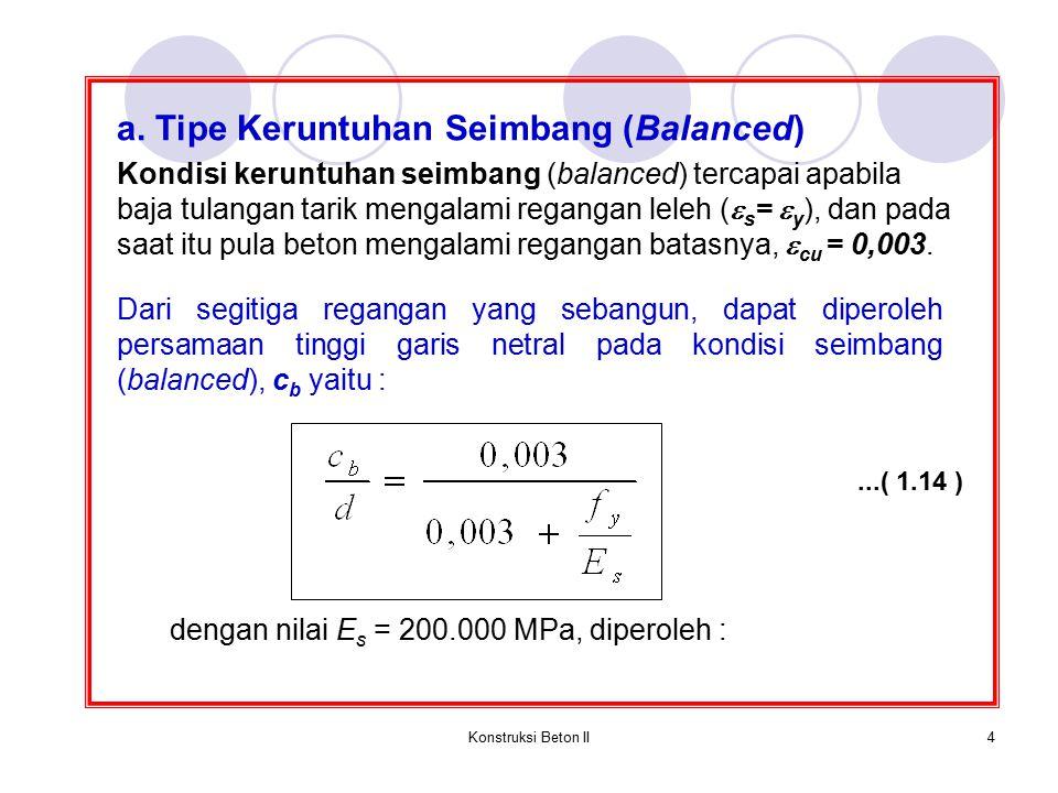 Konstruksi Beton II4 a. Tipe Keruntuhan Seimbang (Balanced) Kondisi keruntuhan seimbang (balanced) tercapai apabila baja tulangan tarik mengalami rega