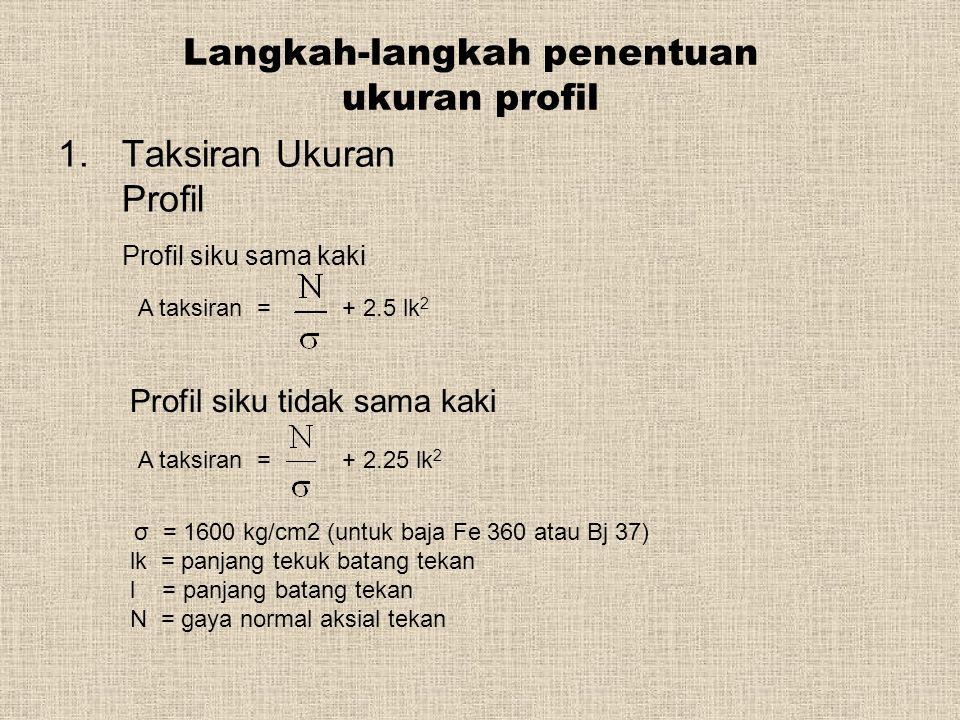 Langkah-langkah penentuan ukuran profil 1.Taksiran Ukuran Profil Profil siku sama kaki A taksiran = + 2.5 lk 2 Profil siku tidak sama kaki A taksiran
