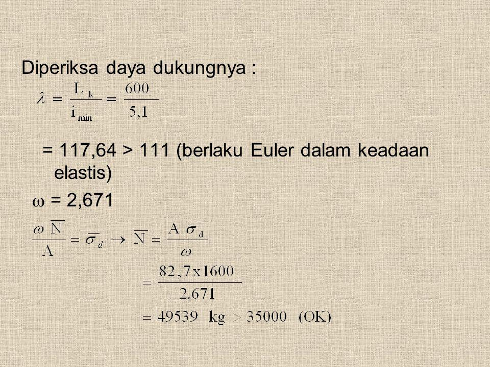 Diperiksa daya dukungnya : = 117,64 > 111 (berlaku Euler dalam keadaan elastis)  = 2,671