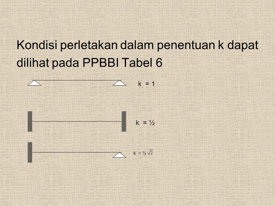 Kondisi perletakan dalam penentuan k dapat dilihat pada PPBBI Tabel 6 k = 1 k = ½