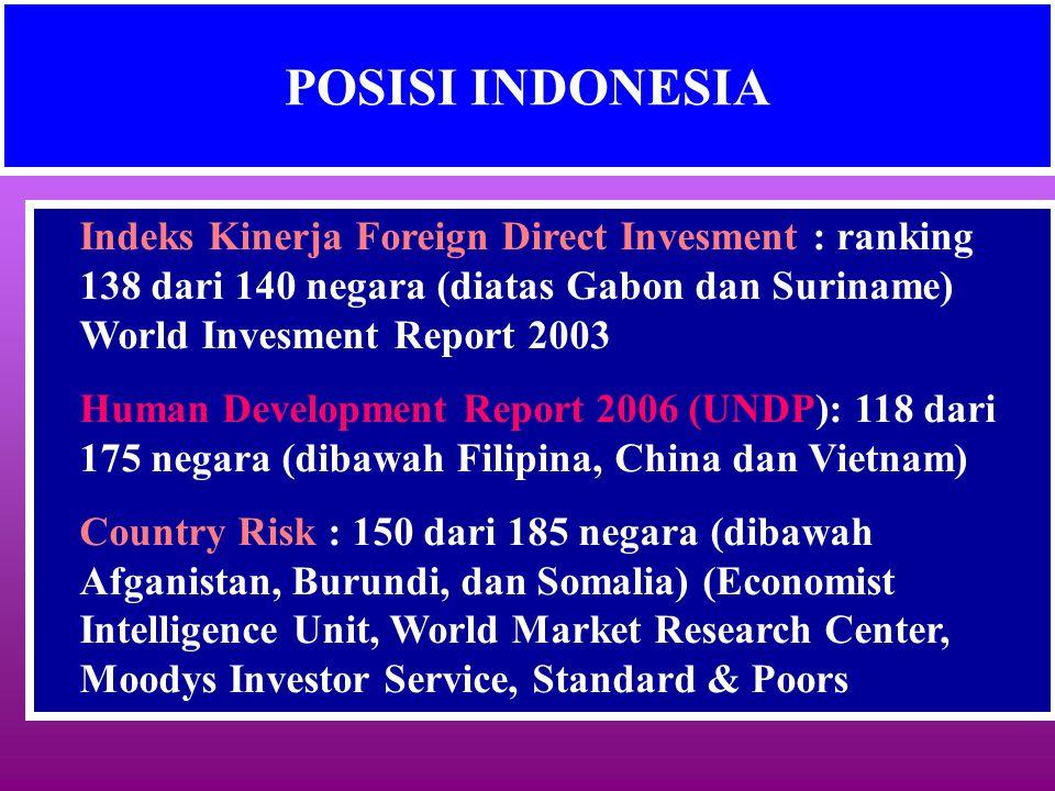 POSISI INDONESIA Pembajak Software Microsoft ke- 3 setelah China dan Vietnam (88% software bajakan) Terkorup ke-6 di dunia dari 142 negara atau ke- 2