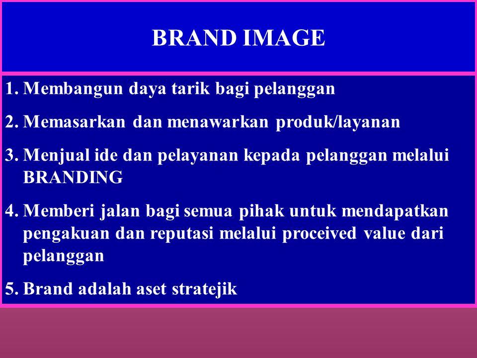 BRAND IMAGE 1.Membangun daya tarik bagi pelanggan 2.Memasarkan dan menawarkan produk/layanan 3.Menjual ide dan pelayanan kepada pelanggan melalui BRANDING 4.Memberi jalan bagi semua pihak untuk mendapatkan pengakuan dan reputasi melalui proceived value dari pelanggan 5.Brand adalah aset stratejik
