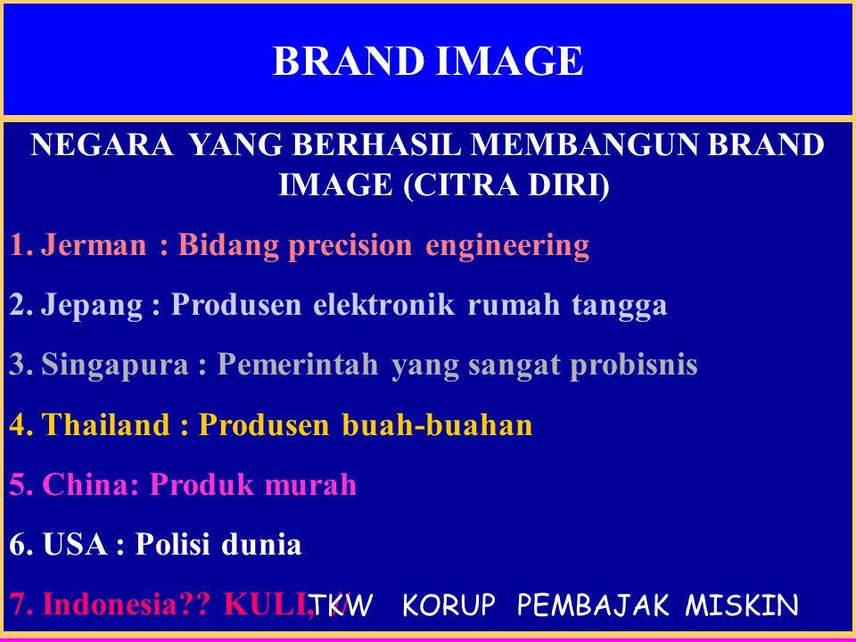 BRAND IMAGE 1.Membangun daya tarik bagi pelanggan 2.Memasarkan dan menawarkan produk/layanan 3.Menjual ide dan pelayanan kepada pelanggan melalui BRAN