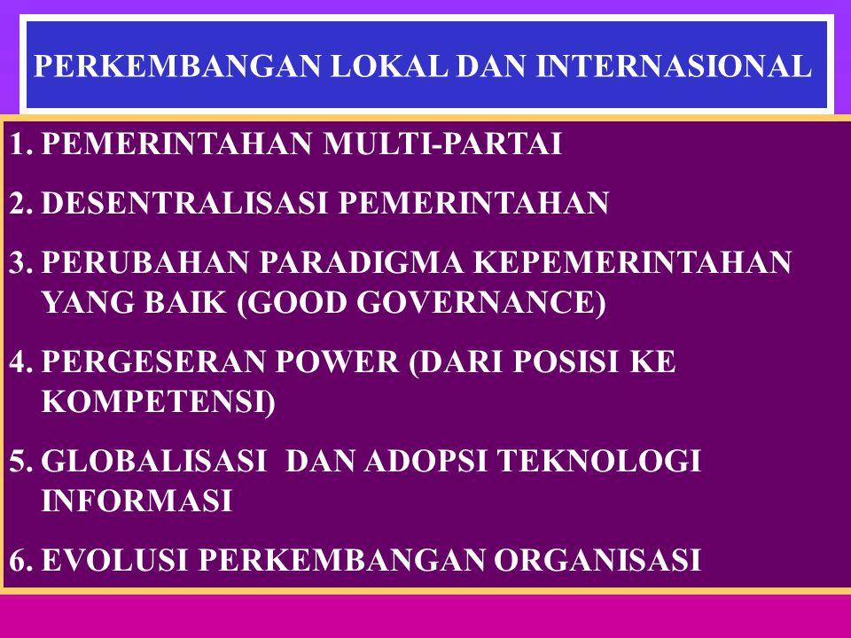 PERKEMBANGAN LOKAL DAN INTERNASIONAL 1.PEMERINTAHAN MULTI-PARTAI 2.DESENTRALISASI PEMERINTAHAN 3.PERUBAHAN PARADIGMA KEPEMERINTAHAN YANG BAIK (GOOD GOVERNANCE) 4.PERGESERAN POWER (DARI POSISI KE KOMPETENSI) 5.GLOBALISASI DAN ADOPSI TEKNOLOGI INFORMASI 6.EVOLUSI PERKEMBANGAN ORGANISASI