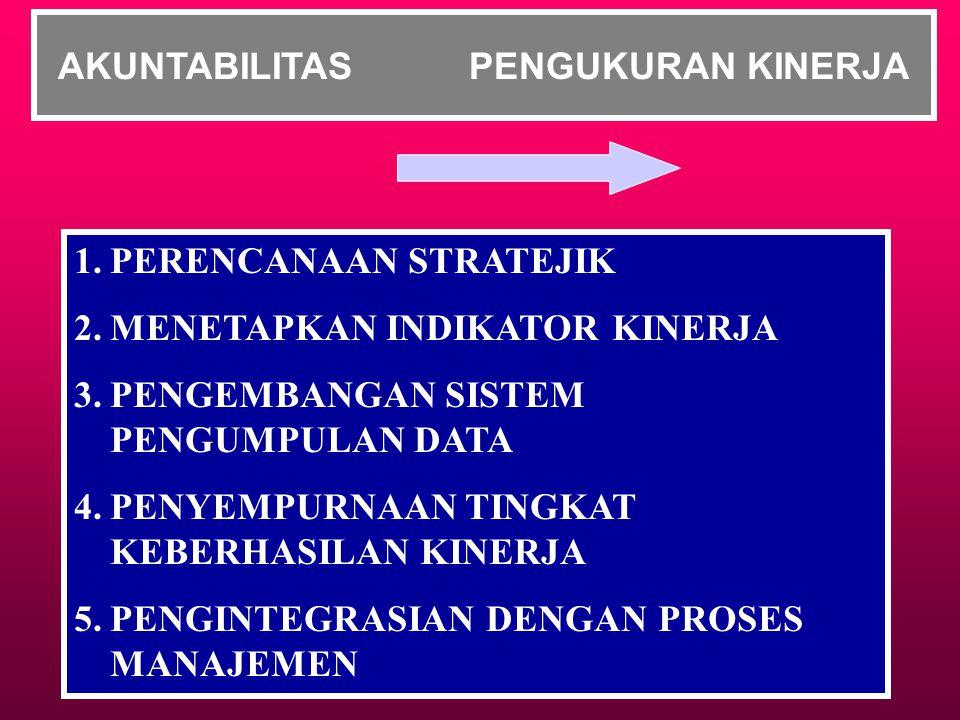 BUDAYA ORGANISASI AKUNTABILITAS 1.MENGGAMBARKAN PRESYASI KERJA ORTGANISASI 2.SEBAGAI BAGIAN PERTANGGUNGJAWABAN BAIK KEDALAM MAUPUN KELUAR 3.DIBUTUHKAN