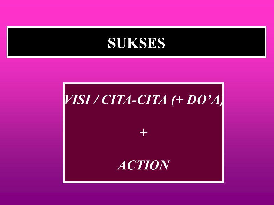 SUKSES VISI / CITA-CITA (+ DO'A) + ACTION