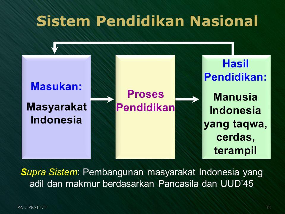 PAU-PPAI-UT12 Sistem Pendidikan Nasional Masukan: Masyarakat Indonesia Masukan: Masyarakat Indonesia Proses Pendidikan Hasil Pendidikan: Manusia Indon