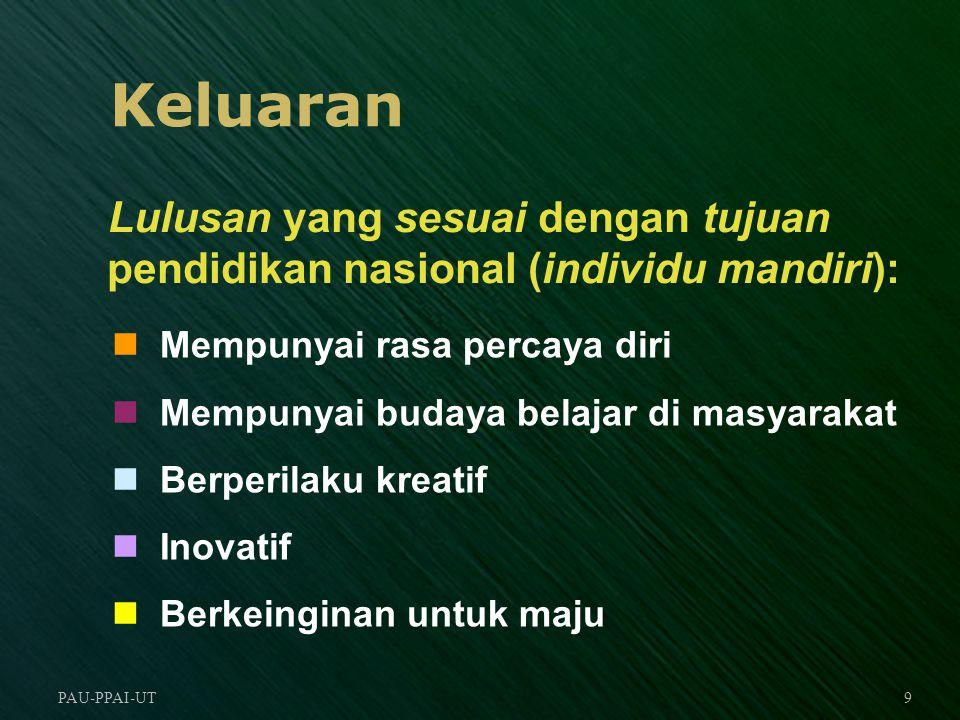 PAU-PPAI-UT9 Lulusan yang sesuai dengan tujuan pendidikan nasional (individu mandiri): Mempunyai rasa percaya diri Mempunyai budaya belajar di masyara