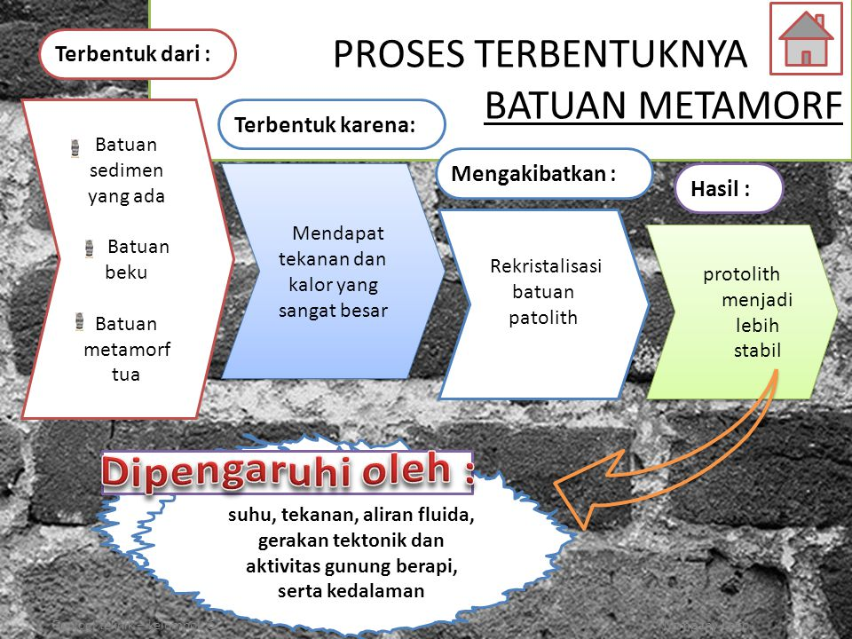 protolith menjadi lebih stabil Geologi teknik – kelompok 6Company Logo PROSES TERBENTUKNYA BATUAN METAMORF Batuan sedimen yang ada Batuan beku Batuan