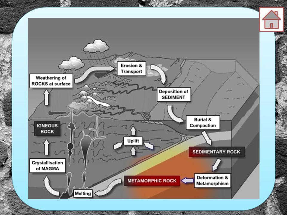 Sifat Batuan Metamorf Berdasarkan Ketahanan Terhadap Proses Metamorfosa o Relict; masih menunjukkan sisa tekstur batuan asalnya.
