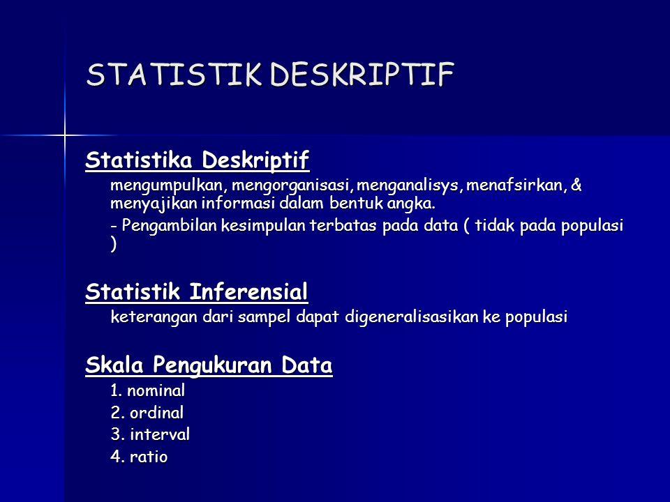 STATISTIK DESKRIPTIF Statistika Deskriptif mengumpulkan, mengorganisasi, menganalisys, menafsirkan, & menyajikan informasi dalam bentuk angka. - Penga