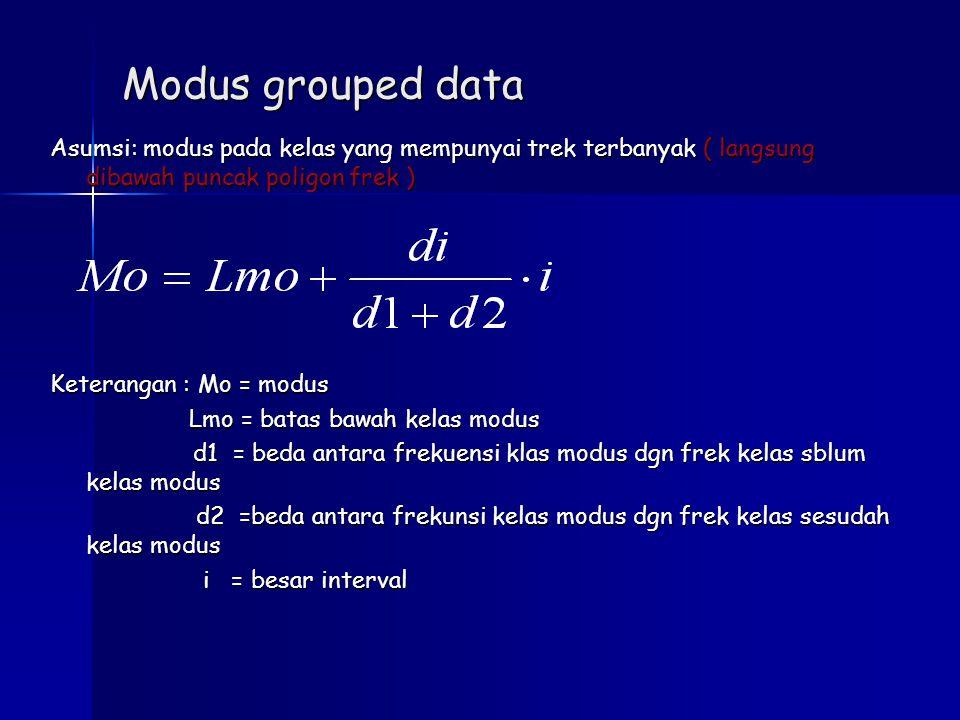 Modus grouped data Asumsi: modus pada kelas yang mempunyai trek terbanyak ( langsung dibawah puncak poligon frek ) Keterangan : Mo = modus Lmo = batas