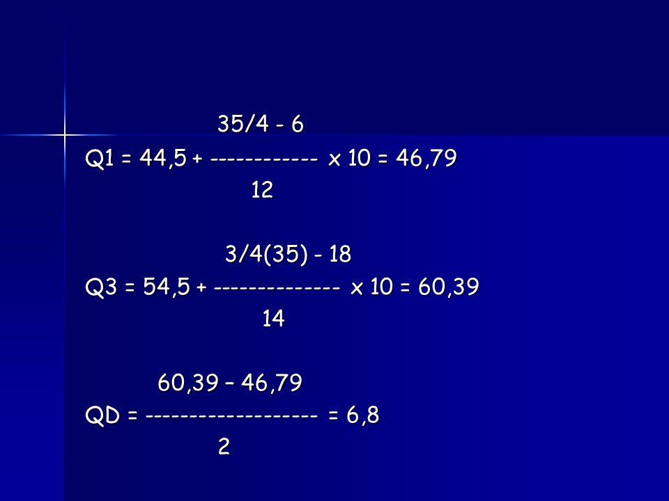 35/4 - 6 35/4 - 6 Q1 = 44,5 + ------------ x 10 = 46,79 12 12 3/4(35) - 18 3/4(35) - 18 Q3 = 54,5 + -------------- x 10 = 60,39 14 14 60,39 – 46,79 60,39 – 46,79 QD = ------------------- = 6,8 2