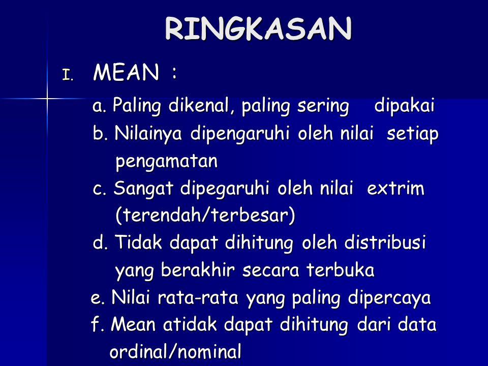 RINGKASAN I.MEAN : a. Paling dikenal, paling sering dipakai b.