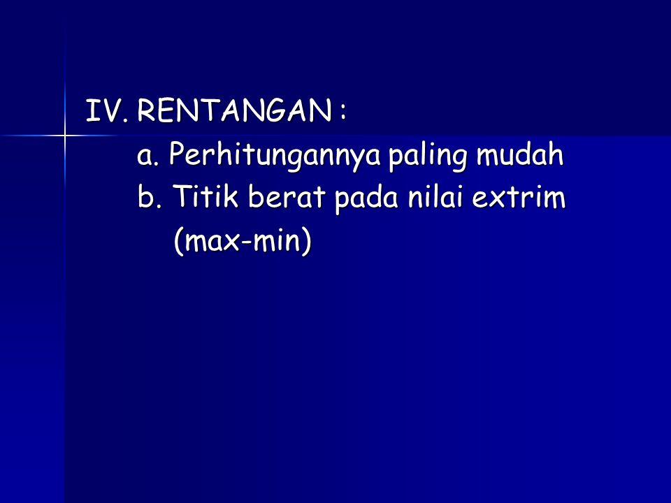 IV. RENTANGAN : a. Perhitungannya paling mudah a. Perhitungannya paling mudah b. Titik berat pada nilai extrim b. Titik berat pada nilai extrim (max-m