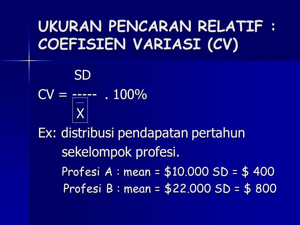 UKURAN PENCARAN RELATIF : COEFISIEN VARIASI (CV) SD SD CV = -----. 100% X Ex: distribusi pendapatan pertahun sekelompok profesi. sekelompok profesi. P