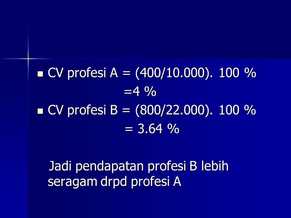CV profesi A = (400/10.000). 100 % CV profesi A = (400/10.000). 100 % =4 % =4 % CV profesi B = (800/22.000). 100 % CV profesi B = (800/22.000). 100 %