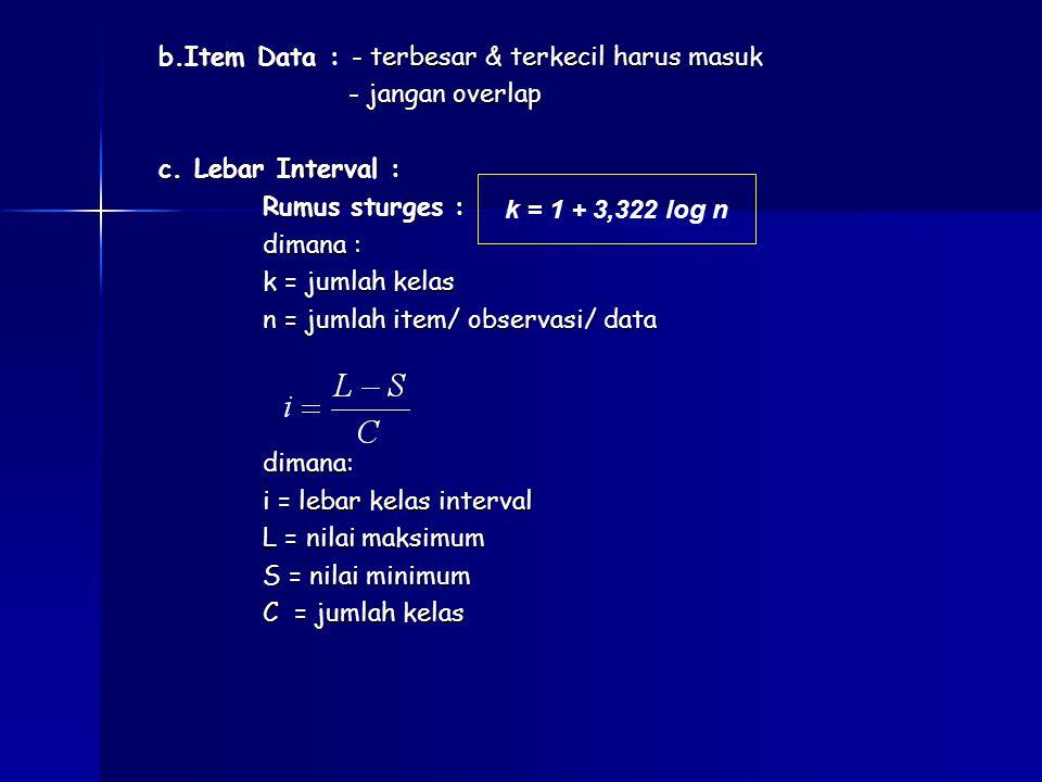 b.Item Data : - terbesar & terkecil harus masuk - jangan overlap - jangan overlap c. Lebar Interval : Rumus sturges : dimana : k = jumlah kelas n = ju