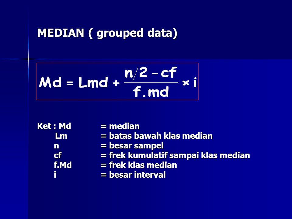 MEDIAN ( grouped data) Ket : Md = median Lm = batas bawah klas median Lm = batas bawah klas median n = besar sampel n = besar sampel cf = frek kumulatif sampai klas median cf = frek kumulatif sampai klas median f.Md = frek klas median f.Md = frek klas median i = besar interval i = besar interval