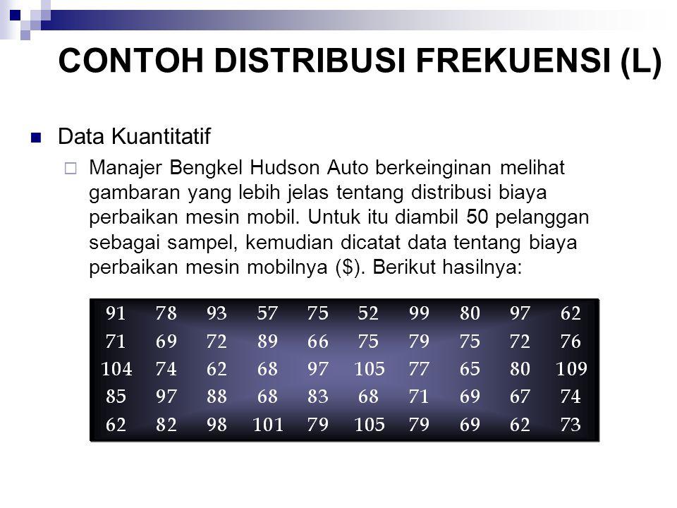 CONTOH DISTRIBUSI FREKUENSI (L) Data Kuantitatif  Manajer Bengkel Hudson Auto berkeinginan melihat gambaran yang lebih jelas tentang distribusi biaya