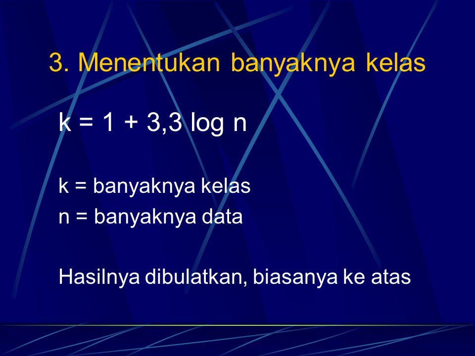 3. Menentukan banyaknya kelas k = 1 + 3,3 log n k = banyaknya kelas n = banyaknya data Hasilnya dibulatkan, biasanya ke atas