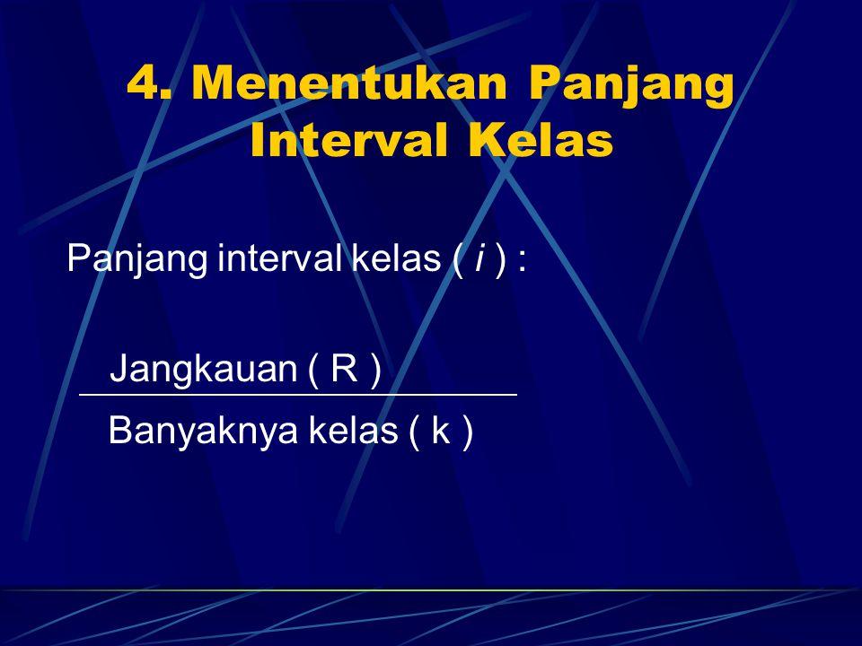4. Menentukan Panjang Interval Kelas Panjang interval kelas ( i ) : Jangkauan ( R ) Banyaknya kelas ( k )