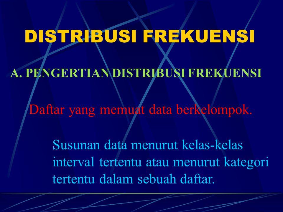 Daftar yang memuat data berkelompok. Susunan data menurut kelas-kelas interval tertentu atau menurut kategori tertentu dalam sebuah daftar. A. PENGERT