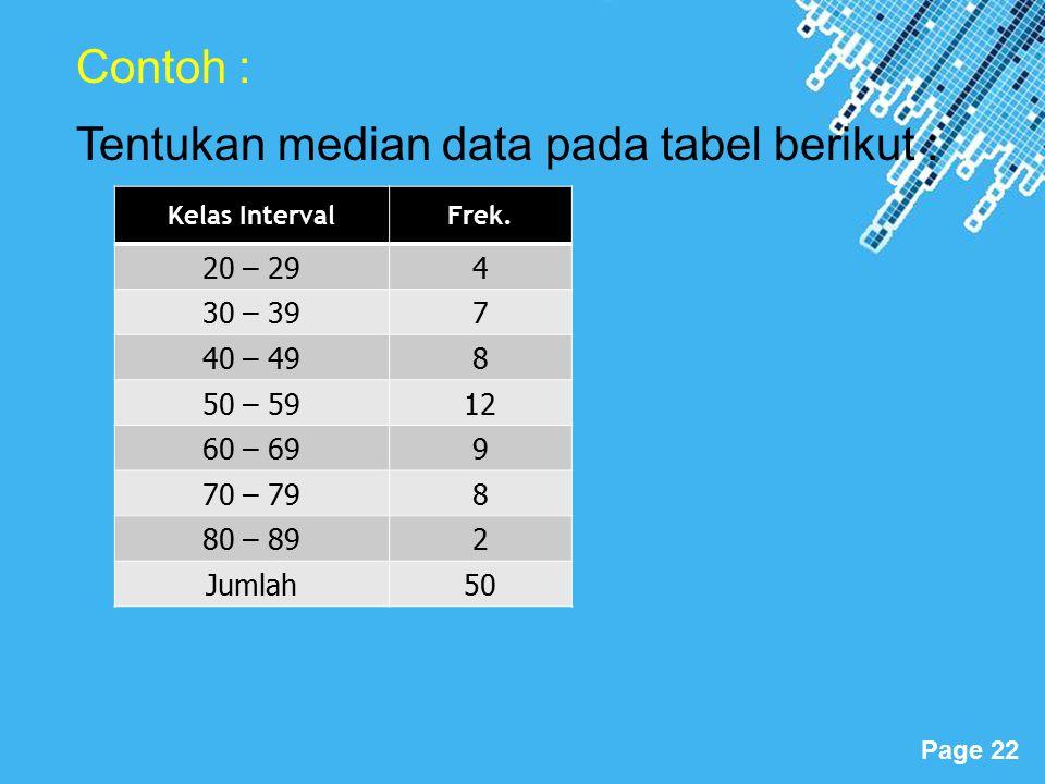 Powerpoint Templates Page 22 Contoh : Tentukan median data pada tabel berikut : Kelas IntervalFrek. 20 – 294 30 – 397 40 – 498 50 – 5912 60 – 699 70 –