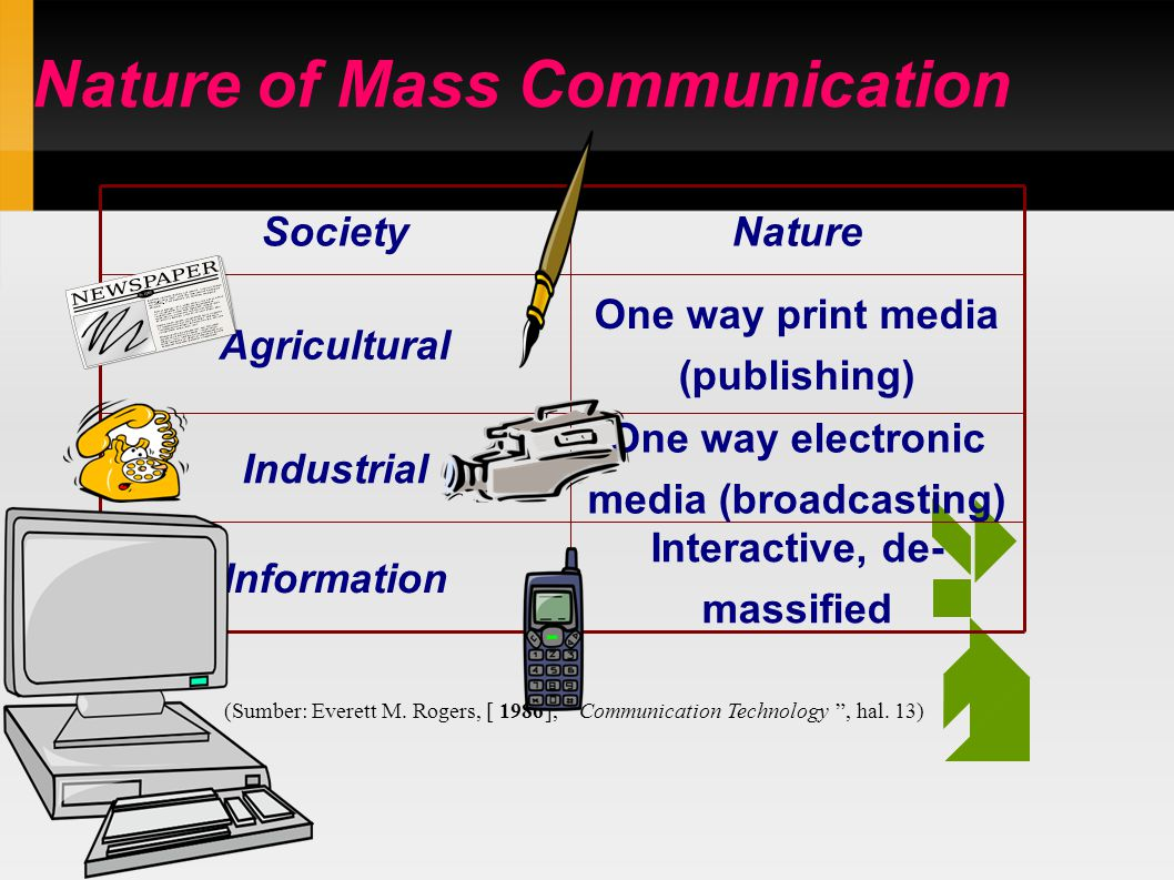 Nature of Mass Communication Interactive, de- massified Information One way electronic media (broadcasting)‏ Industrial One way print media (publishing)‏ Agricultural NatureSociety (Sumber: Everett M.