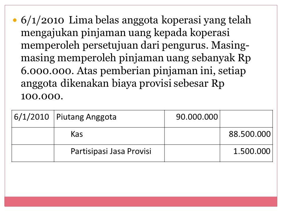 6/1/2010 Lima belas anggota koperasi yang telah mengajukan pinjaman uang kepada koperasi memperoleh persetujuan dari pengurus. Masing- masing memperol