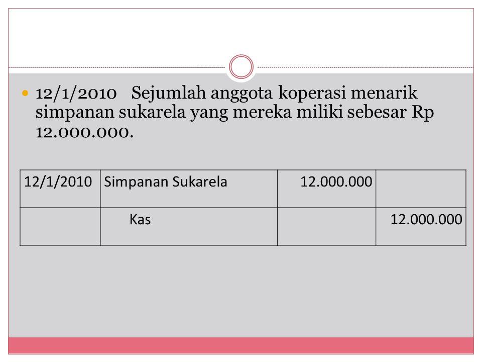 12/1/2010 Sejumlah anggota koperasi menarik simpanan sukarela yang mereka miliki sebesar Rp 12.000.000. 12/1/2010Simpanan Sukarela12.000.000 Kas12.000