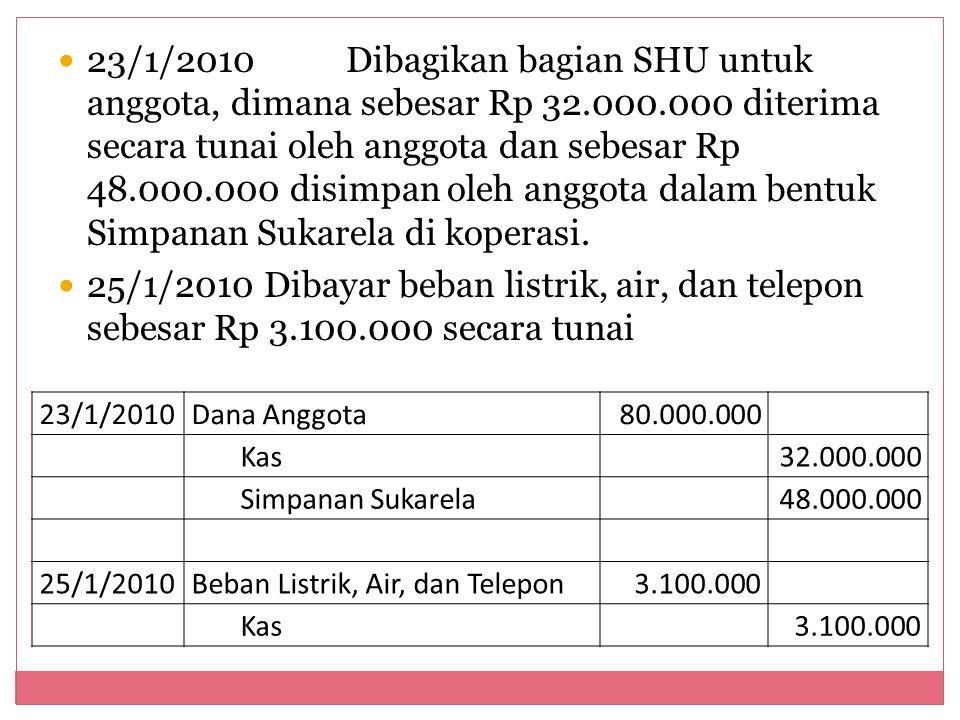 23/1/2010Dibagikan bagian SHU untuk anggota, dimana sebesar Rp 32.000.000 diterima secara tunai oleh anggota dan sebesar Rp 48.000.000 disimpan oleh a